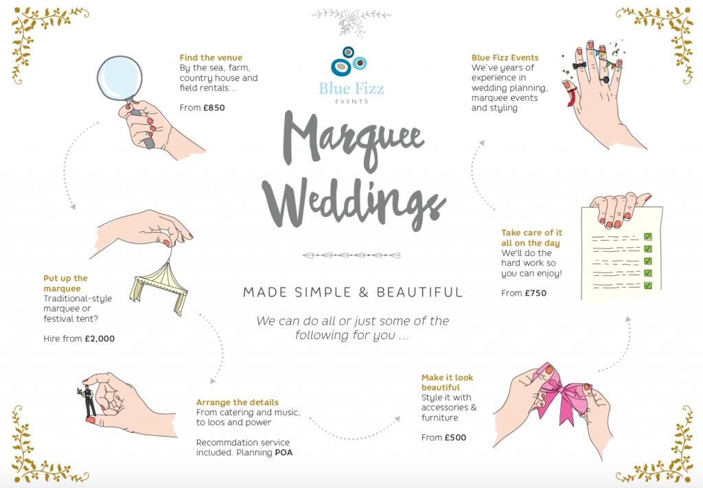 Marquee Weddings Blue Fizz